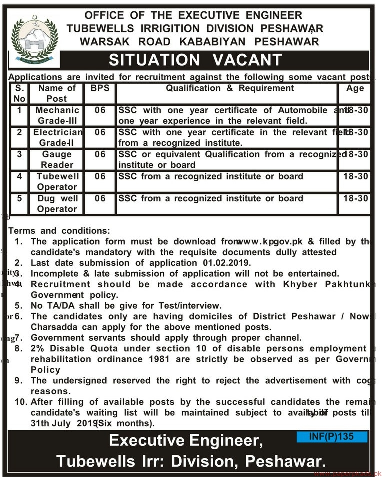 Tubewells Irrigation Division Peshawar Jobs 2019 Latest