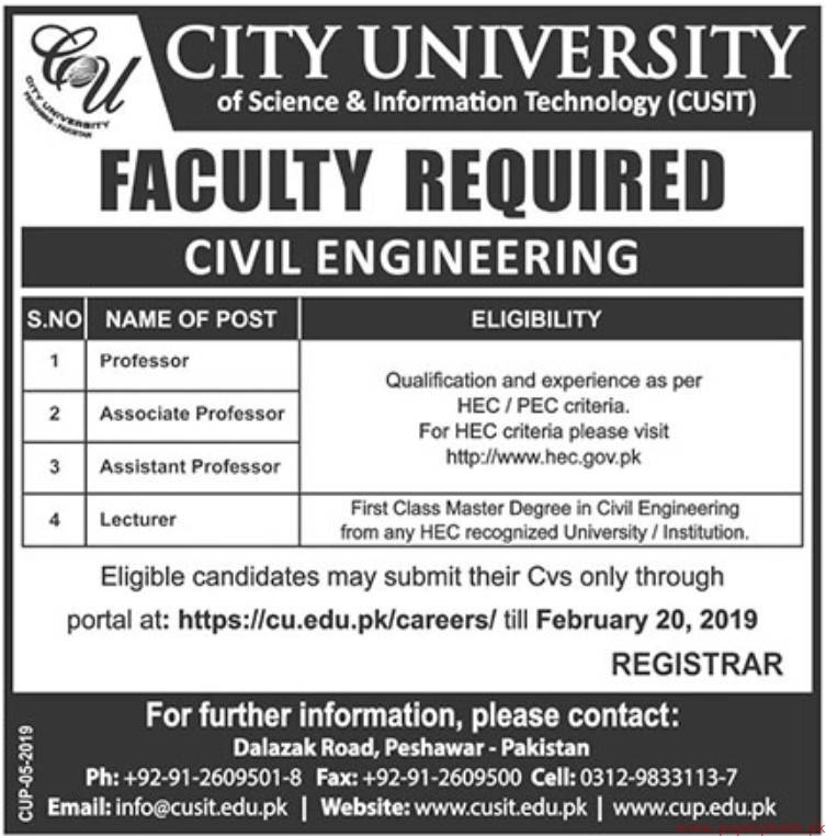 City University of Science & Information Technology (CUSIT) Jobs 2019 Latest