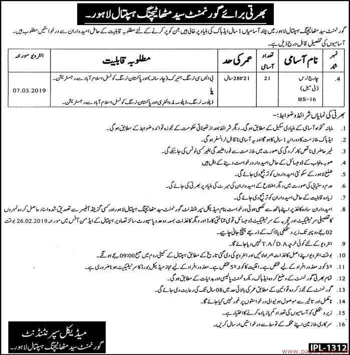 Govt Syed Mitha Teaching Hospital Lahore Jobs 2019 Latest