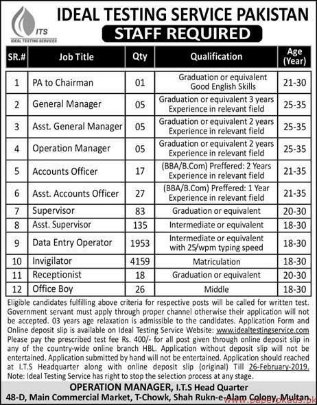 IDEAL Testing Service (ITS) Pakistan Jobs 2019 Latest