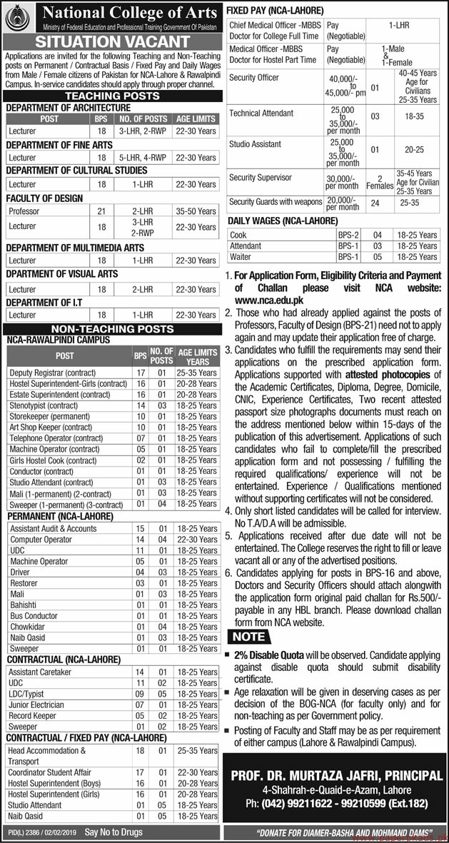 Ministry of Federal Education Jobs 2019 Latest