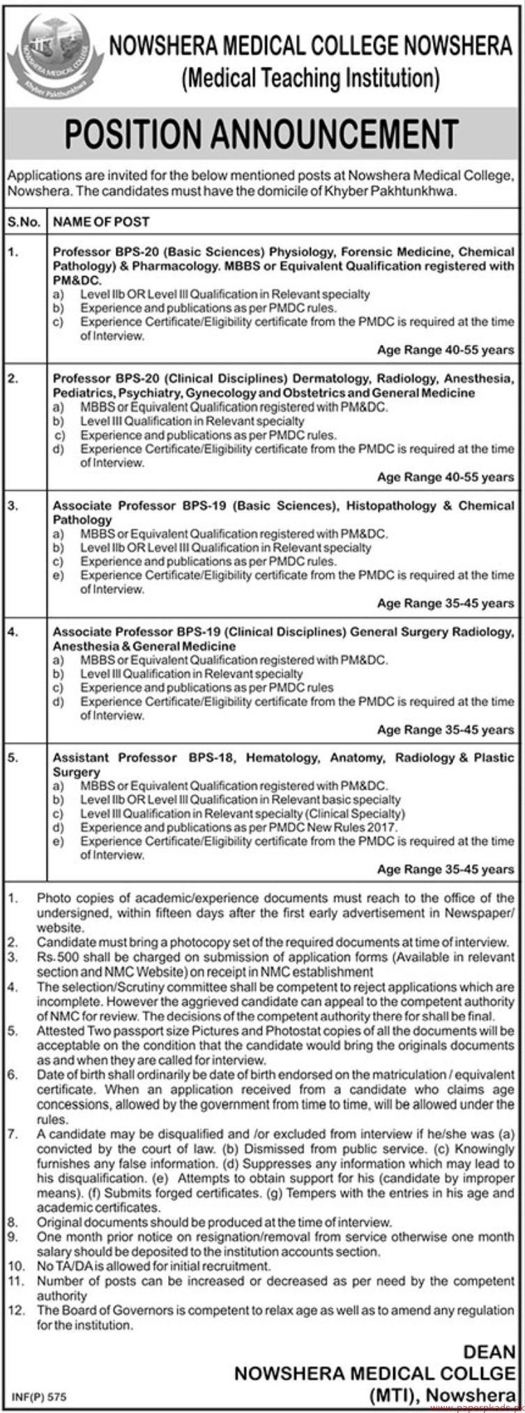 Nowshera Medical College Jobs 2019 Latest