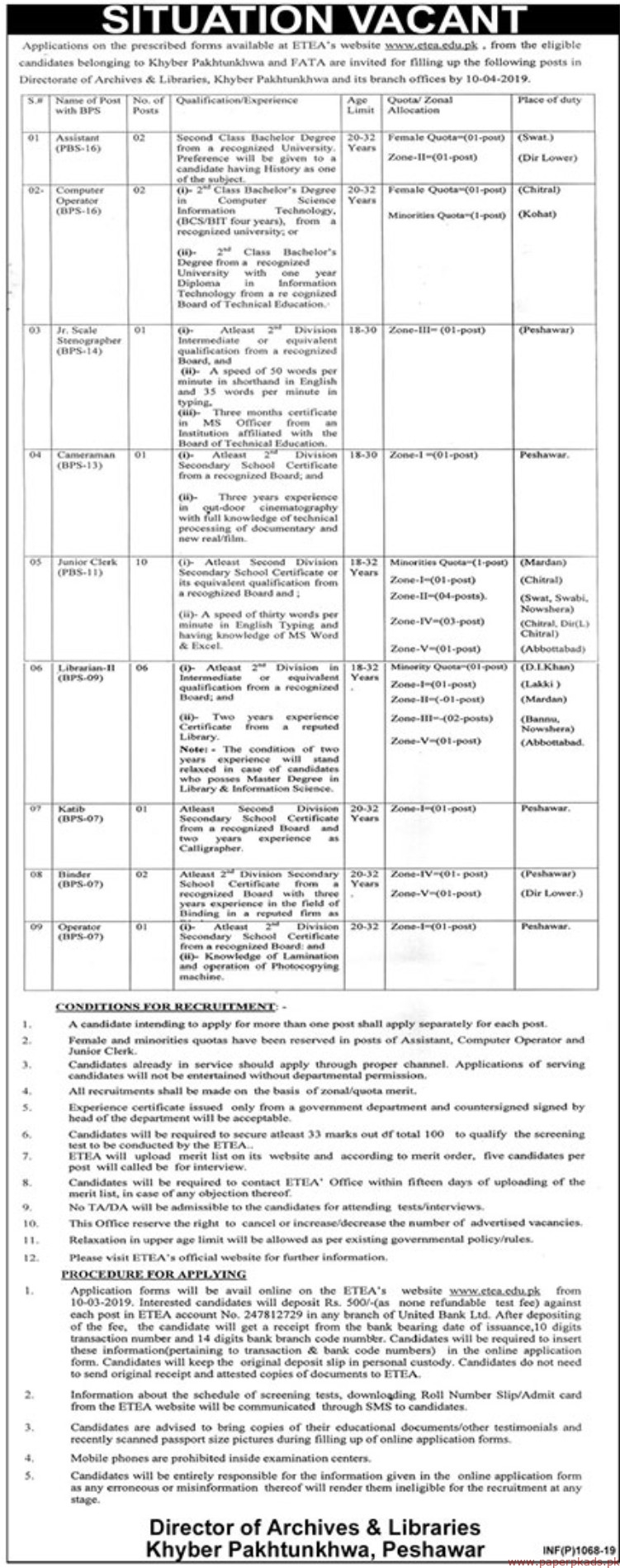 Archives & Libraries Khyber Pakhtunkhwa Jobs 2019 Latest