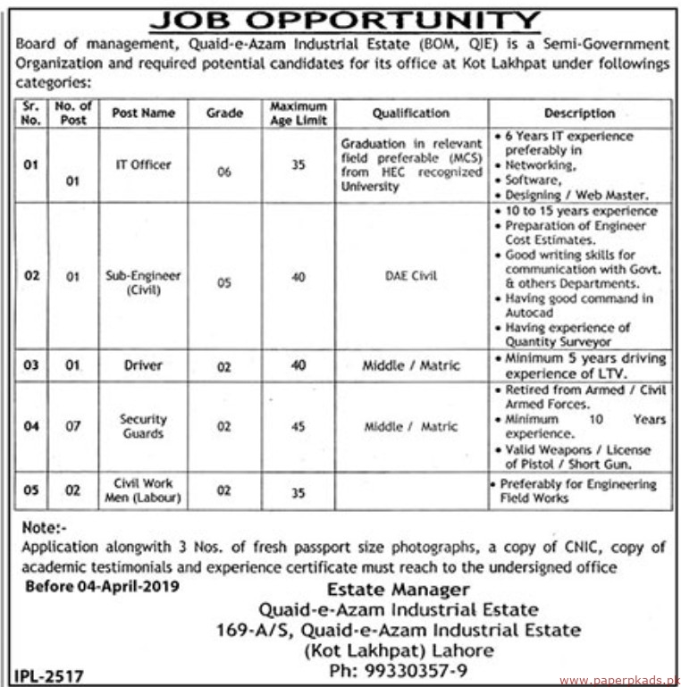 Board of Management Quaid e Azam Industrial Estate Jobs 2019 Latest