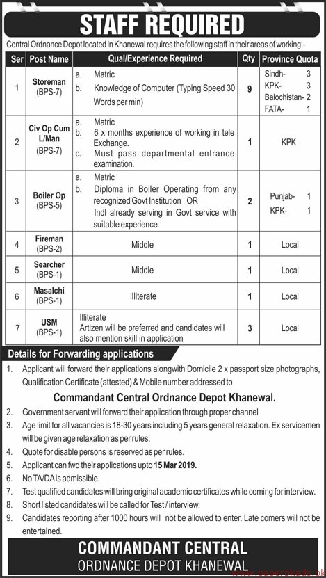 Central Ordinance Depot Jobs 2019 Latest