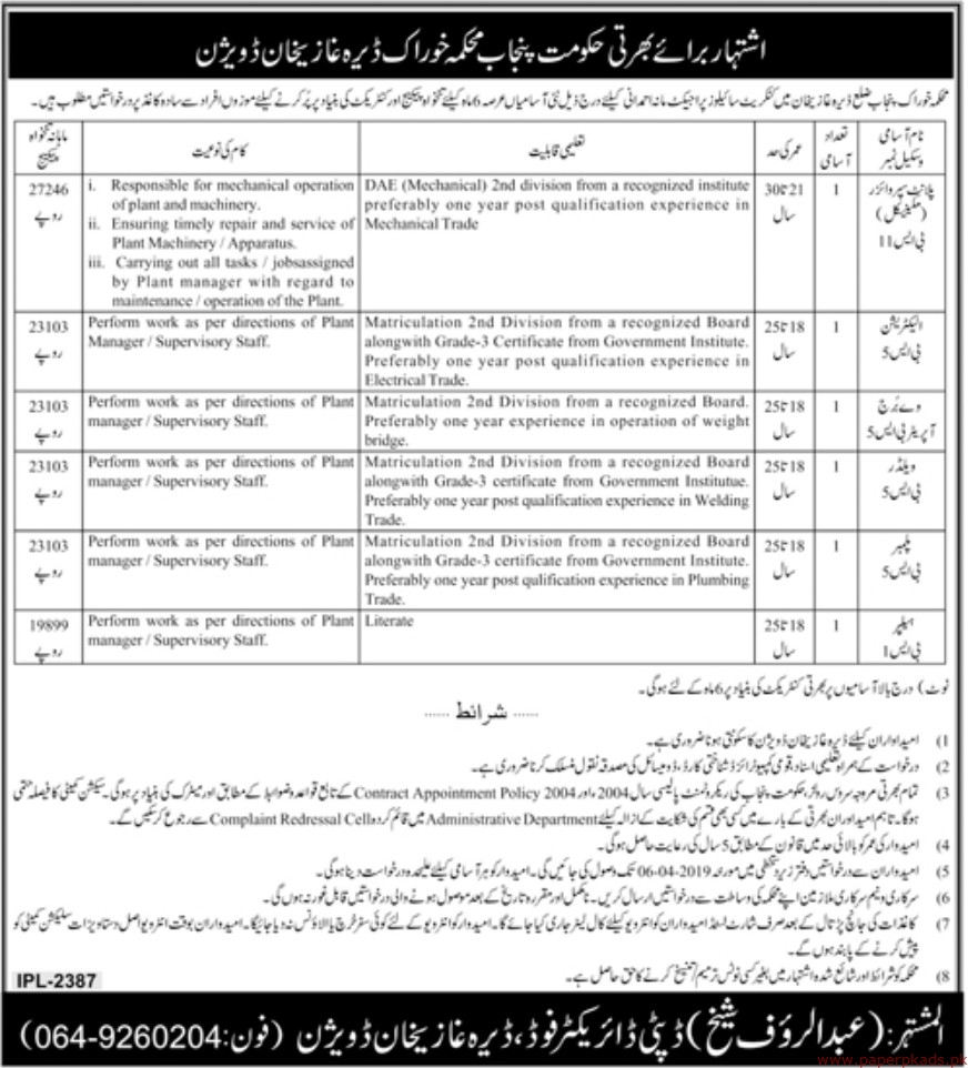 Government of the Punjab - Food Department Jobs 2019 Latest