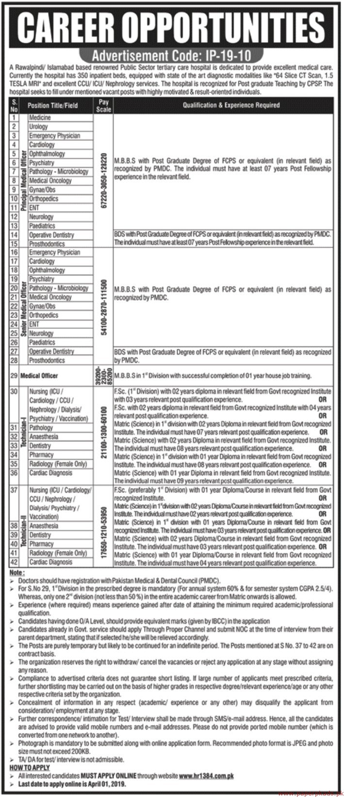 Public Sector Tertiary Care Hospital Jobs 2019 Latest