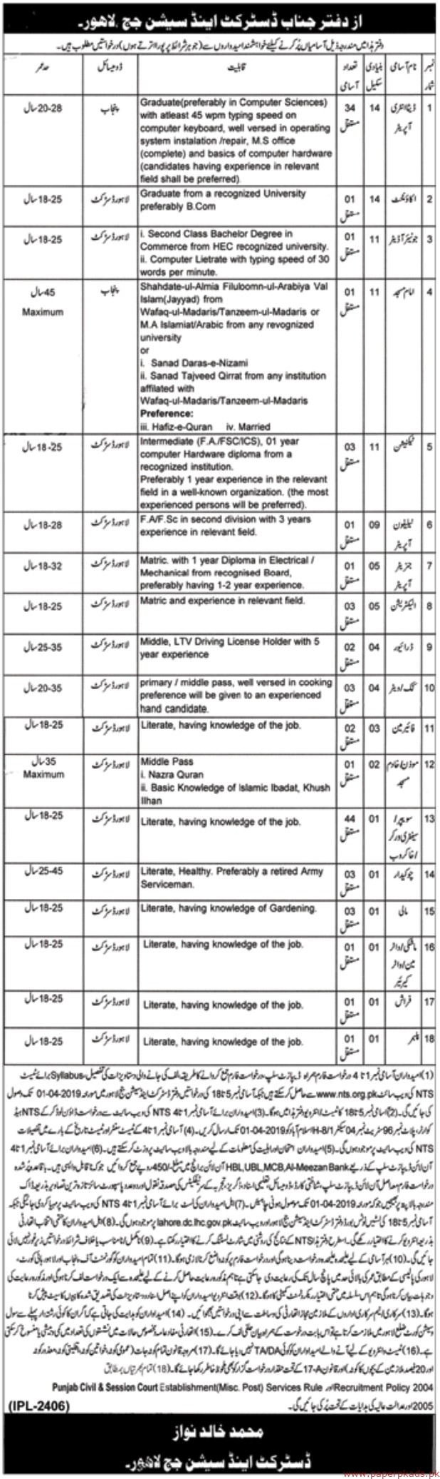 Session Court Lahore NTS Jobs 2019 Latest