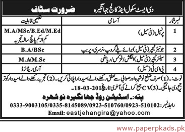 The East School and College Jobs 2019 Latest