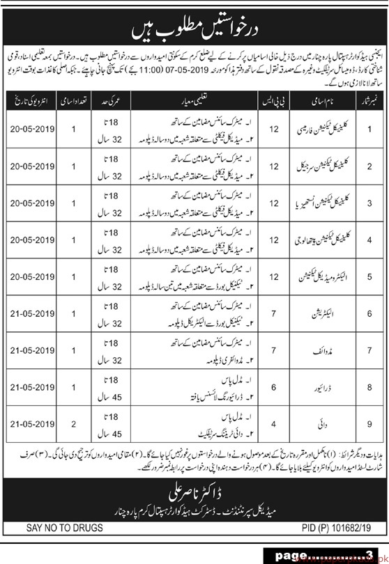 Agency Headquarter Hospitals Jobs 2019 Latest