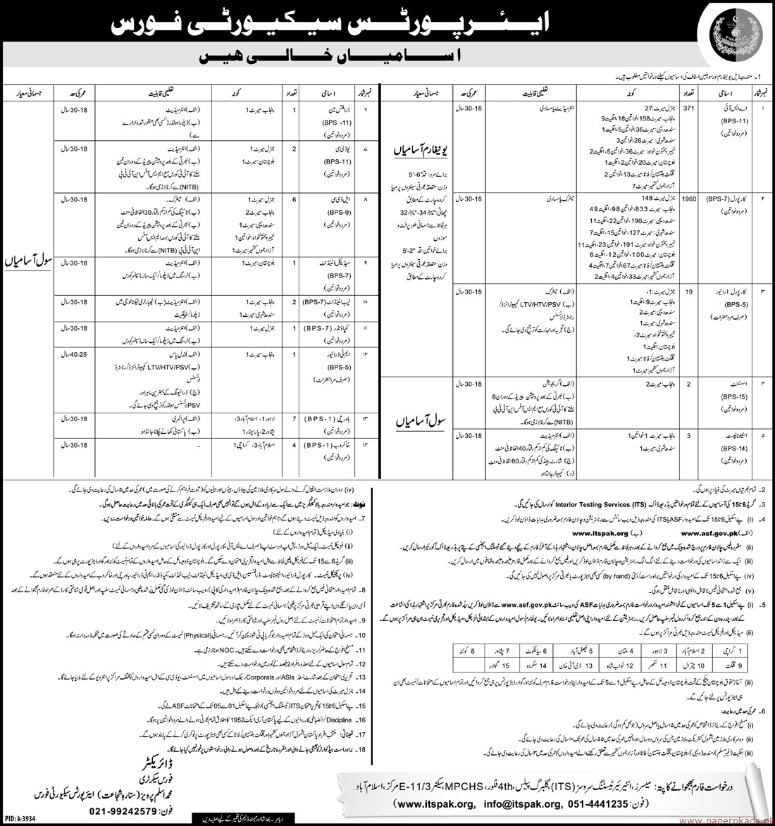 Air Port Security Forces Jobs 2019 Latest