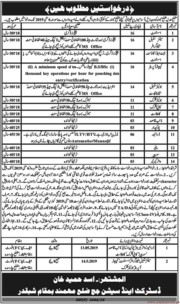 District and Session Court Jobs 2019 Latest