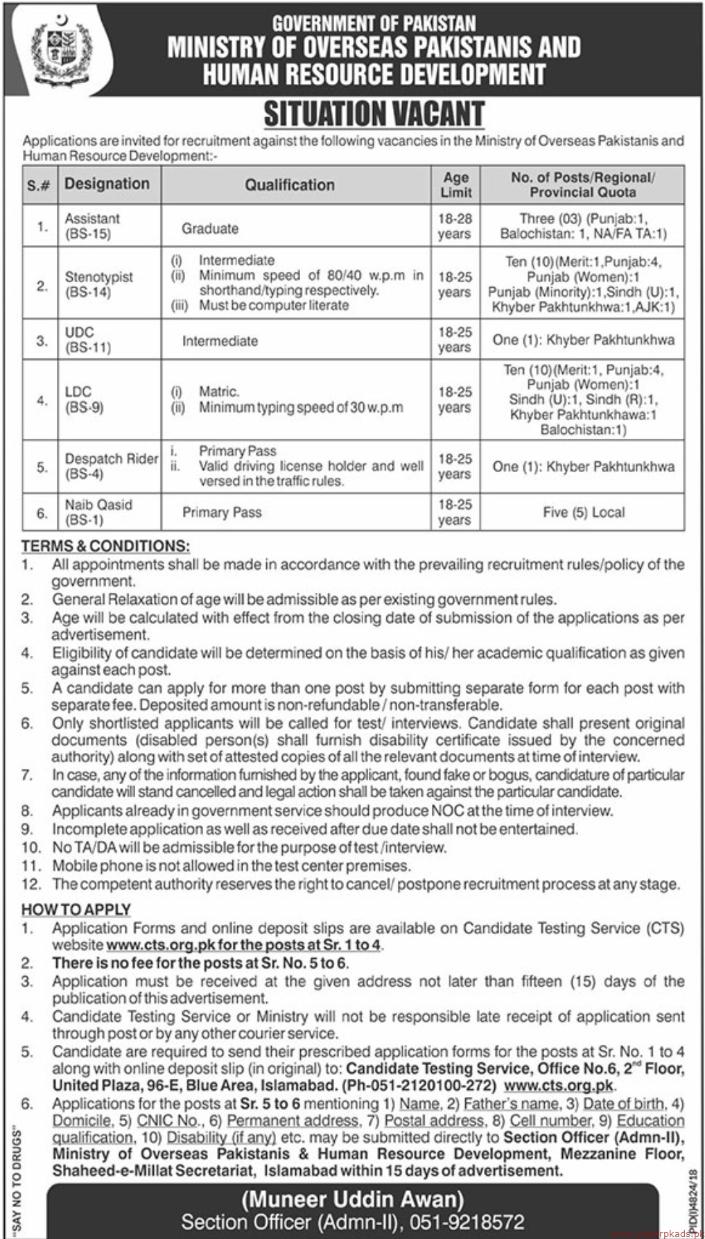 Government of Pakistan - Ministry of Overseas Pakistanis and Human Resource Development Jobs 2019 Latest