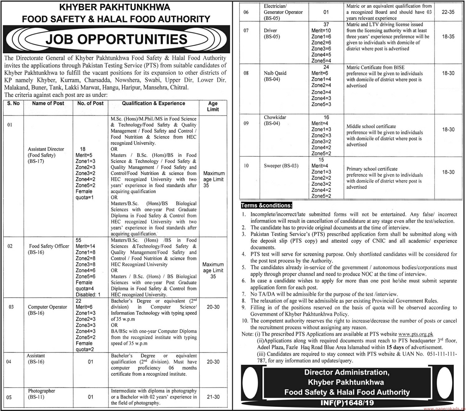 Khyber Pakhtunkhwa Food Safety & Halal Food Authority Jobs 2019 Latest
