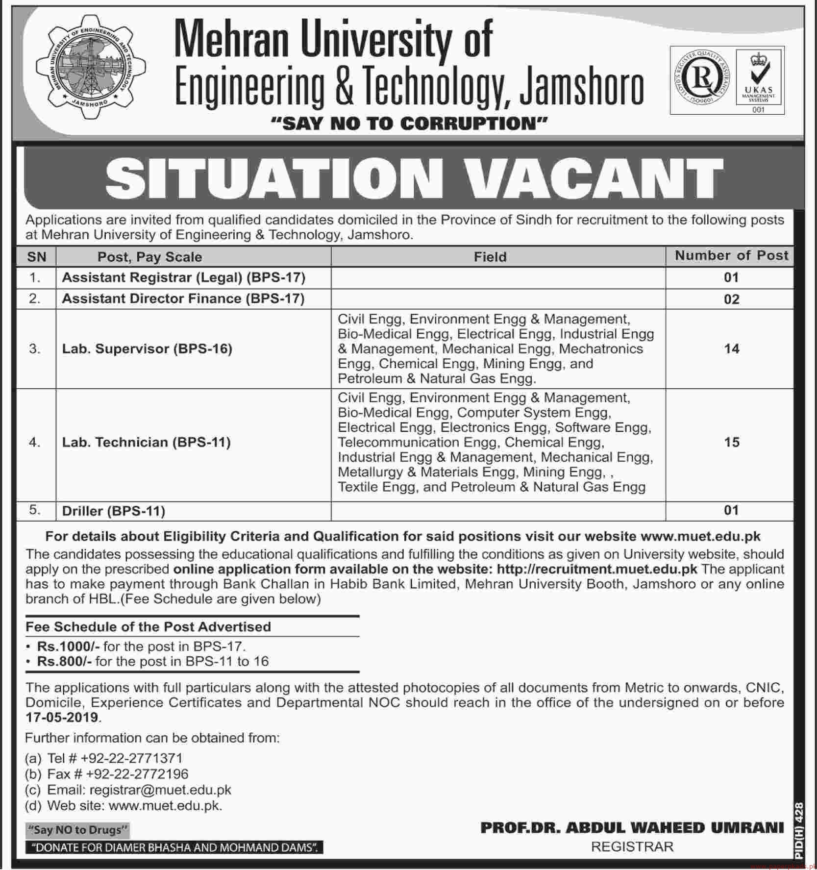 Mehran University of Engineering & Technology Jobs 2019 Latest