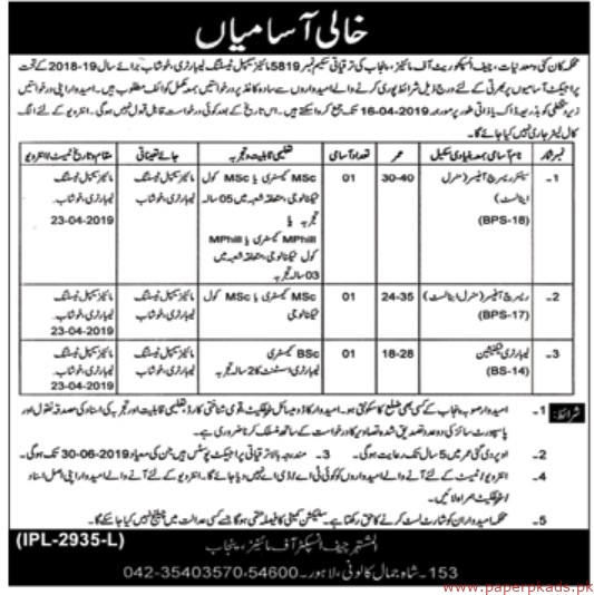 Mines and Mineral Department Jobs 2019 Latest