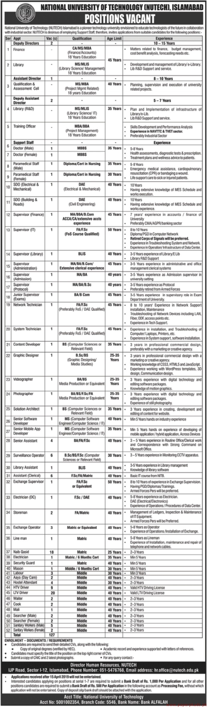 National University of Technology Jobs 2019 Latest