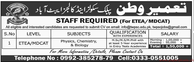 Public School and College Jobs 2019 Latest