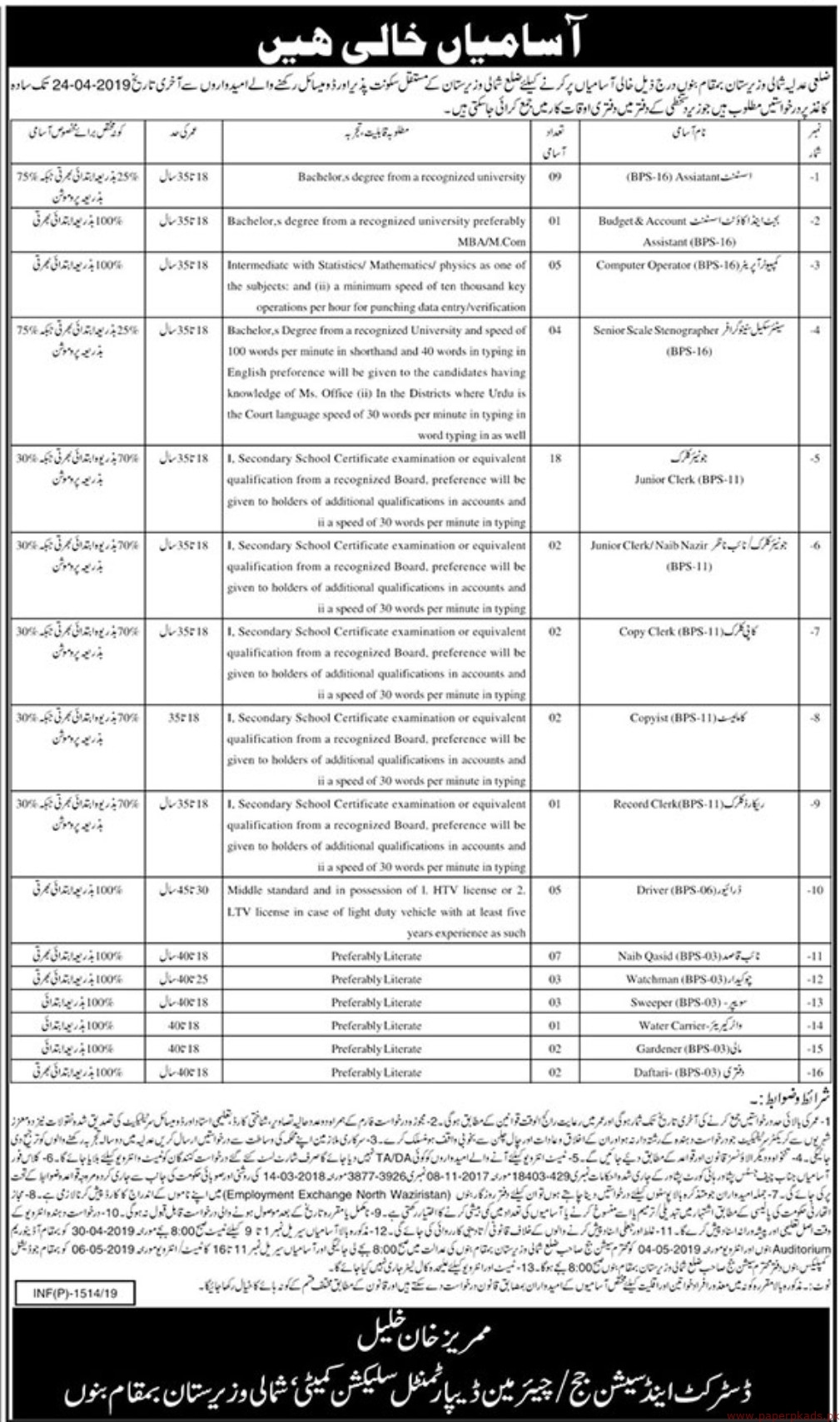Session Court Bannu Jobs 2019 Latest