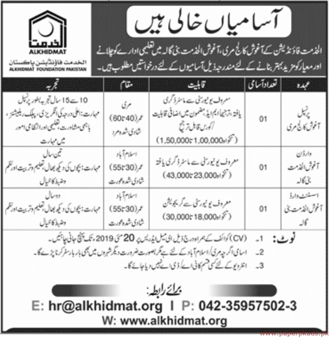 ALKhidmat Foundation Jobs 2019 Latest