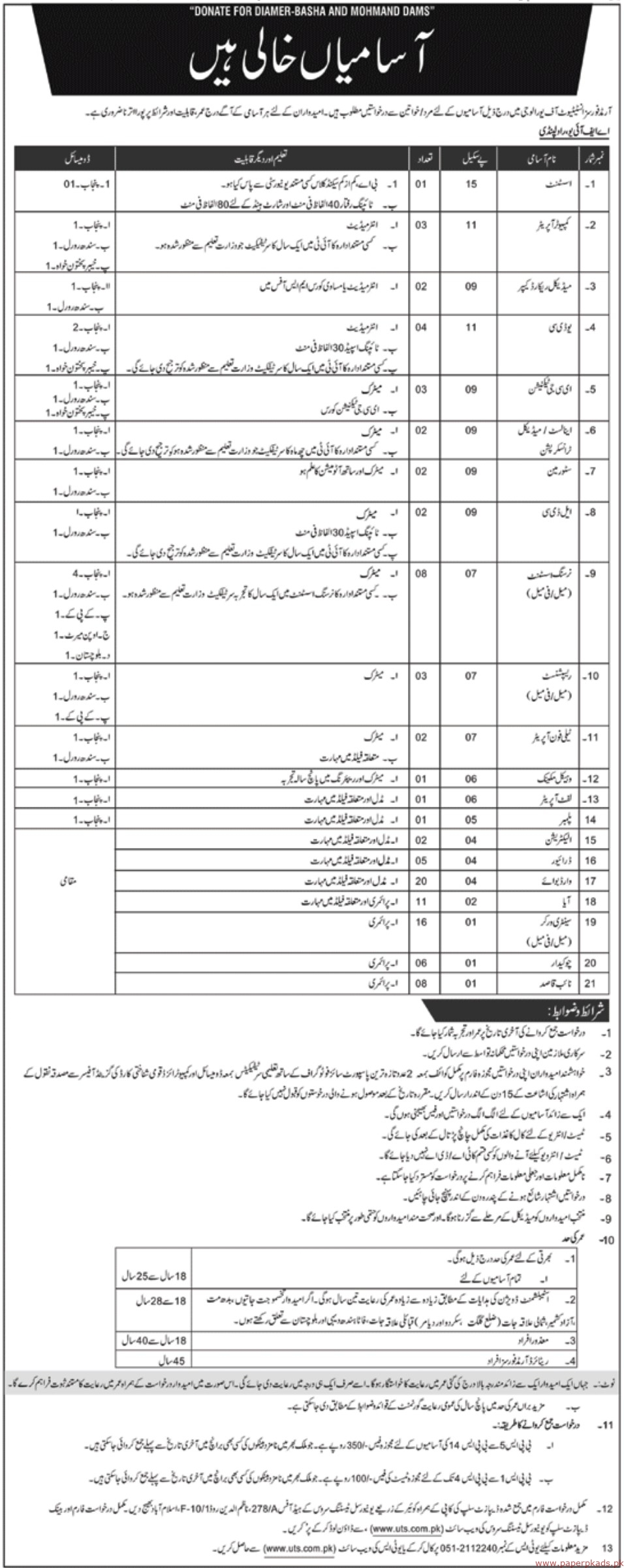 Armed Forces Institute of Urology AFIU Jobs 2019 Latest