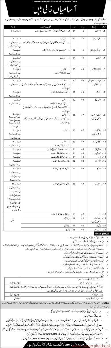 Armed Forces Institute of Urology AFIU Latest Jobs 2019