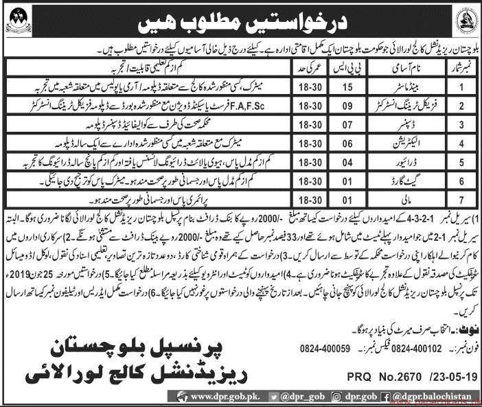 Balochistan Residential College Jobs 2019 Latest