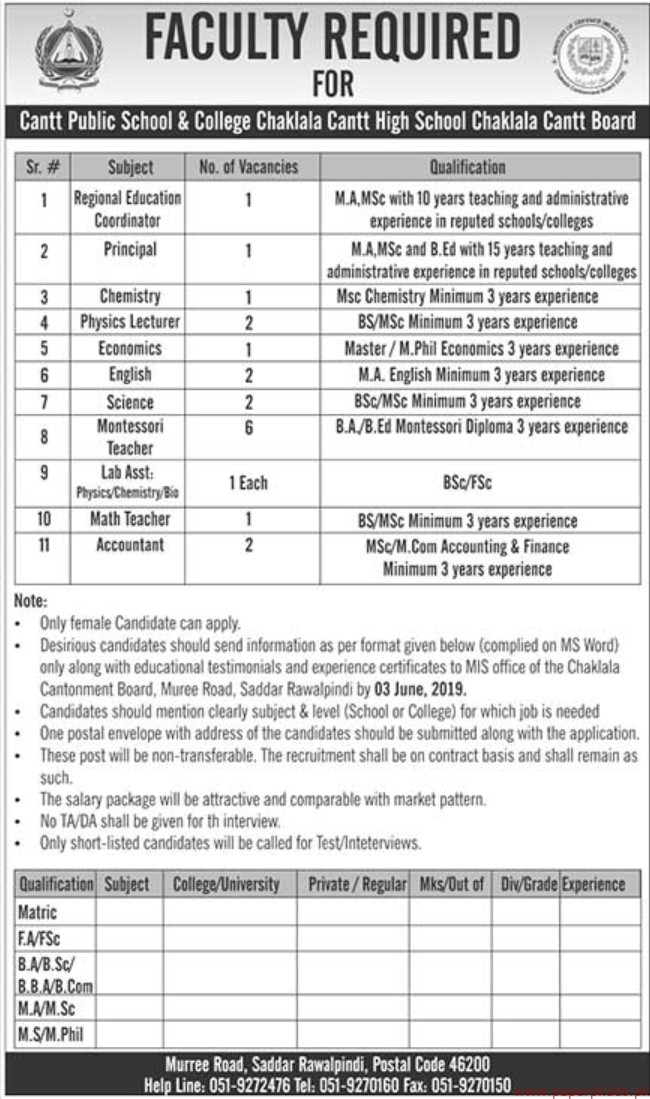 Cantt Public School and College Jobs 2019 Latest