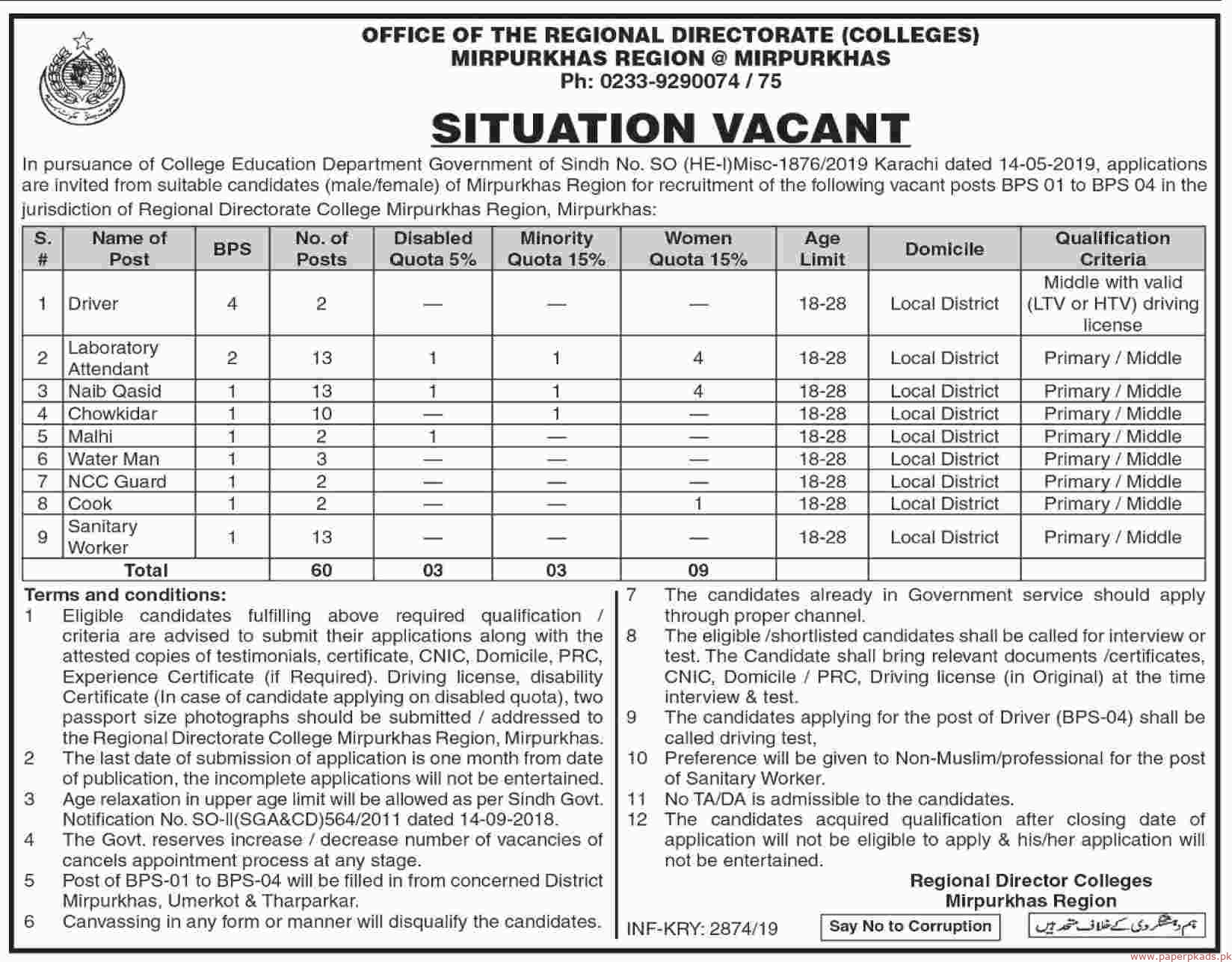College Education Department Jobs 2019 Latest