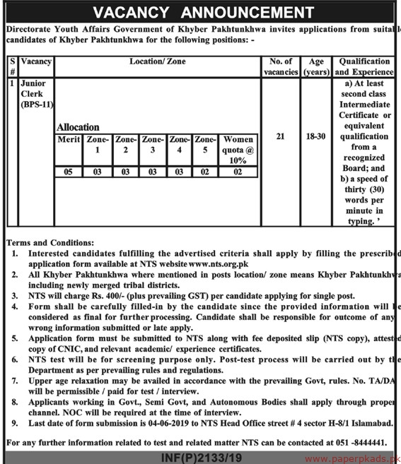 Directorate Youth Affairs Government of Khyber Pakhtunkhwa Jobs 2019 Latest