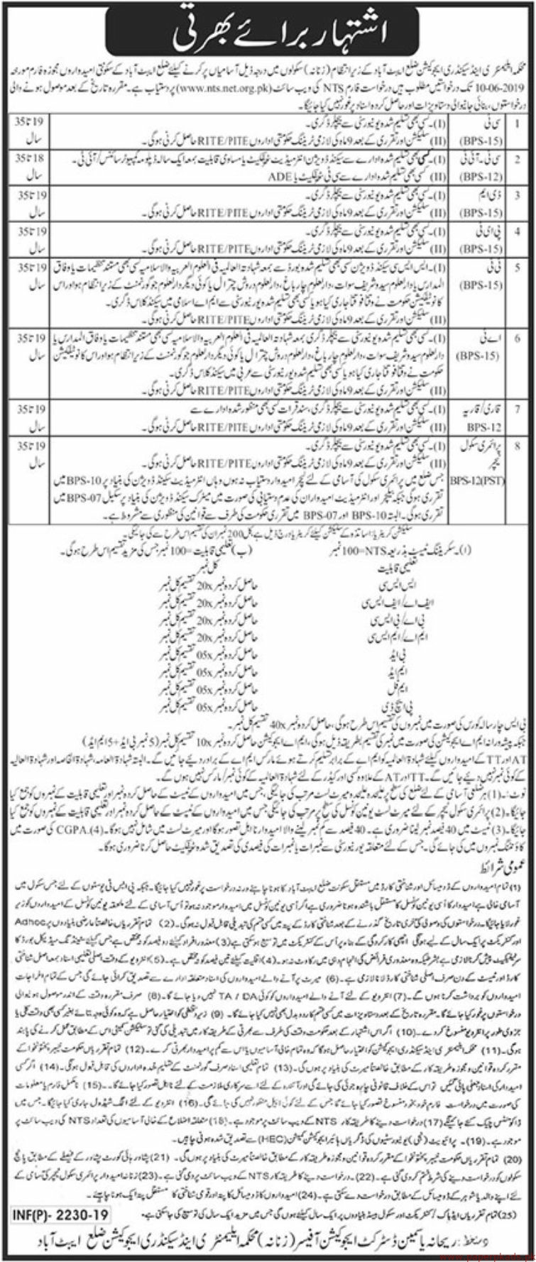 Elementary & Secondary Education Department Abbottabad Jobs 2019 Latest