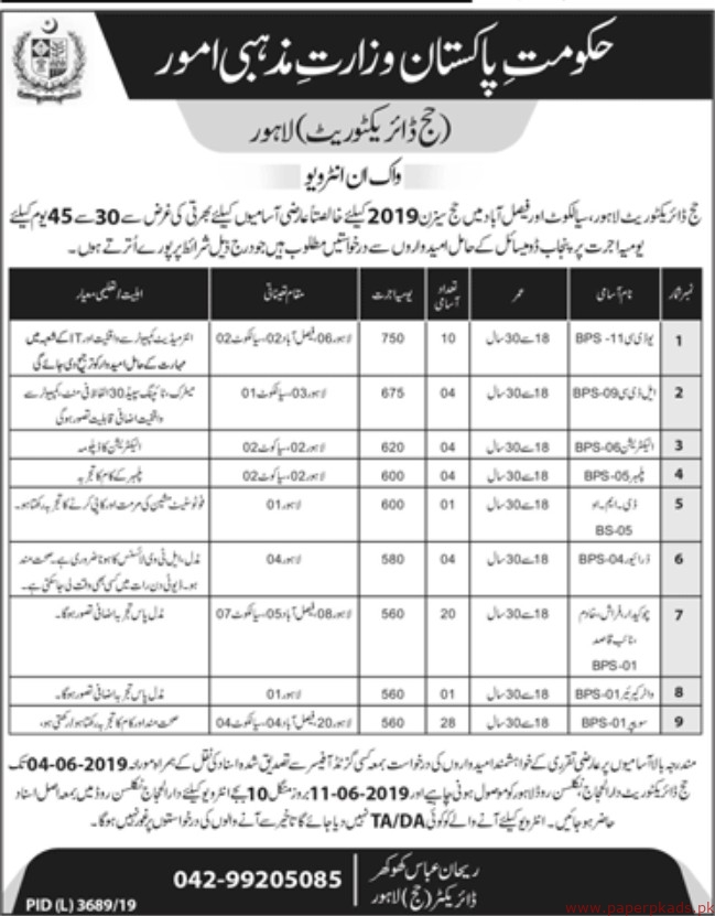Government of Pakistan - Ministry of Religious Affairs Jobs 2019 Latest