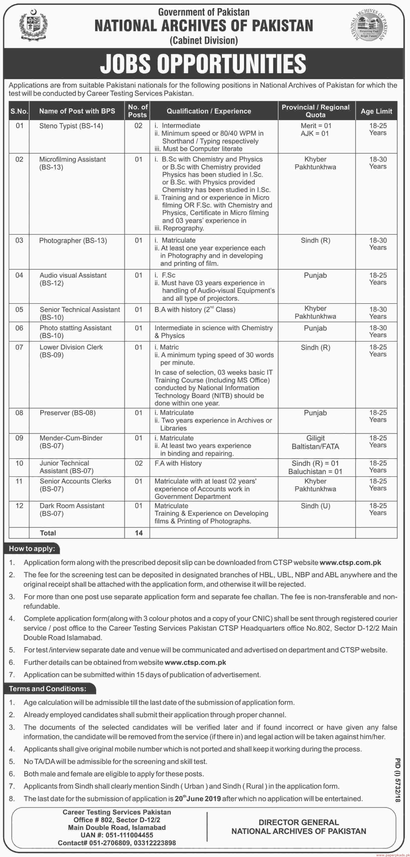 Government of Pakistan - National Archives of Pakistan Jobs 2019 Latest