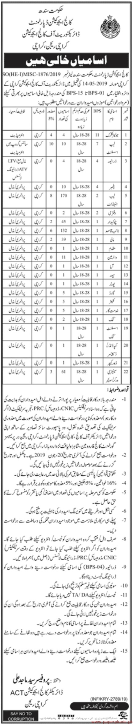 Government of Sindh - College Education Department Jobs 2019 Latest