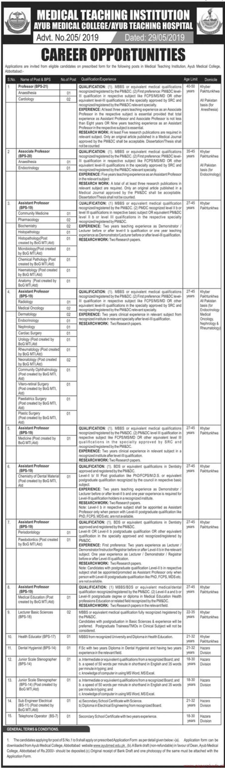 Medical Teaching Institution Ayub Medical College Jobs 2019 Latest - 1
