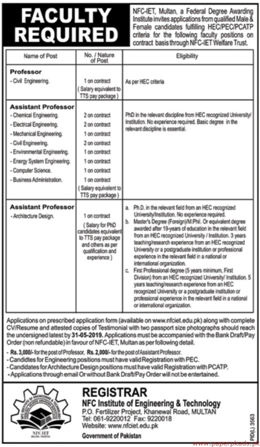 NFC Institute of Engineering and Technology NFC-IET Jobs 2019 Latest