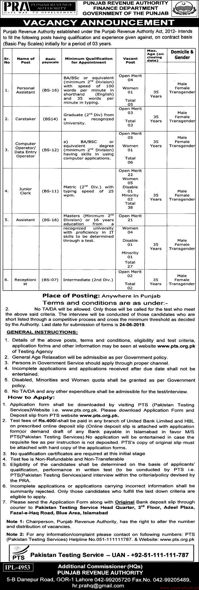 Punjab Revenue Authority Jobs 2019 Latest