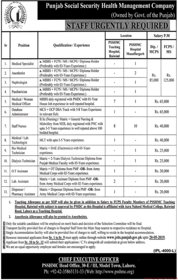 Punjab Social Security Health Management Company Jobs 2019 Latest