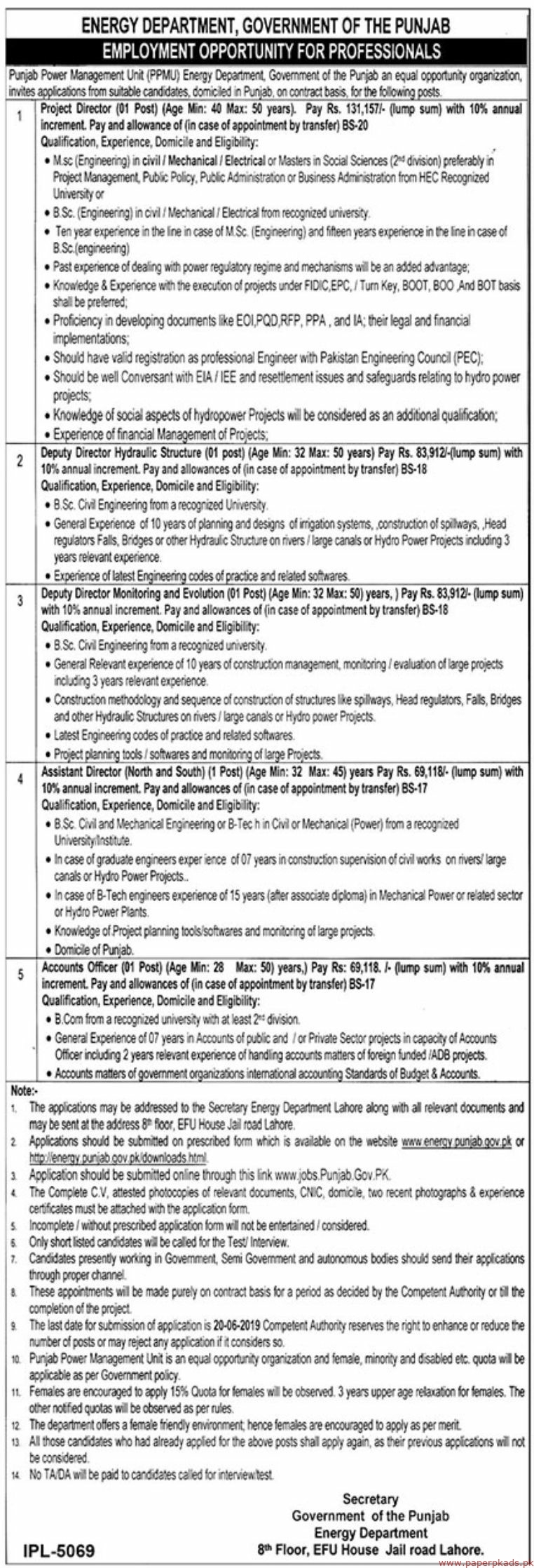 Energy Department Government of the Punjab Jobs 2019 Latest