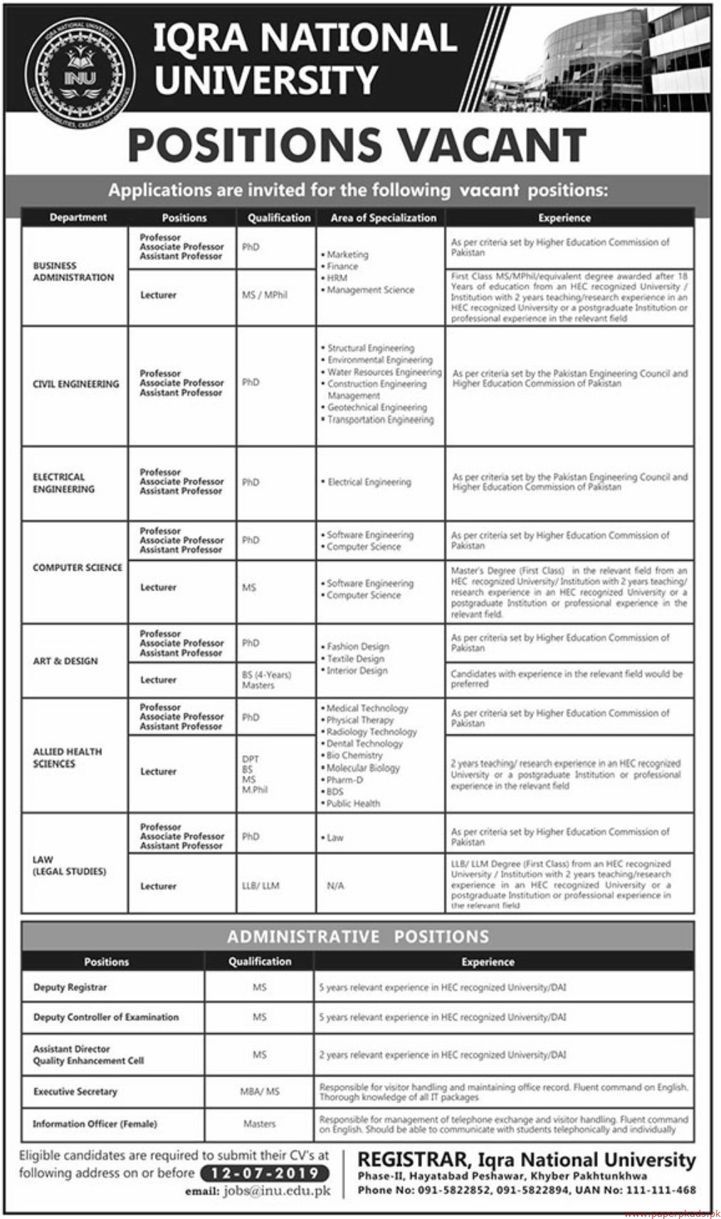 IQRA National University Jobs 2019 Latest