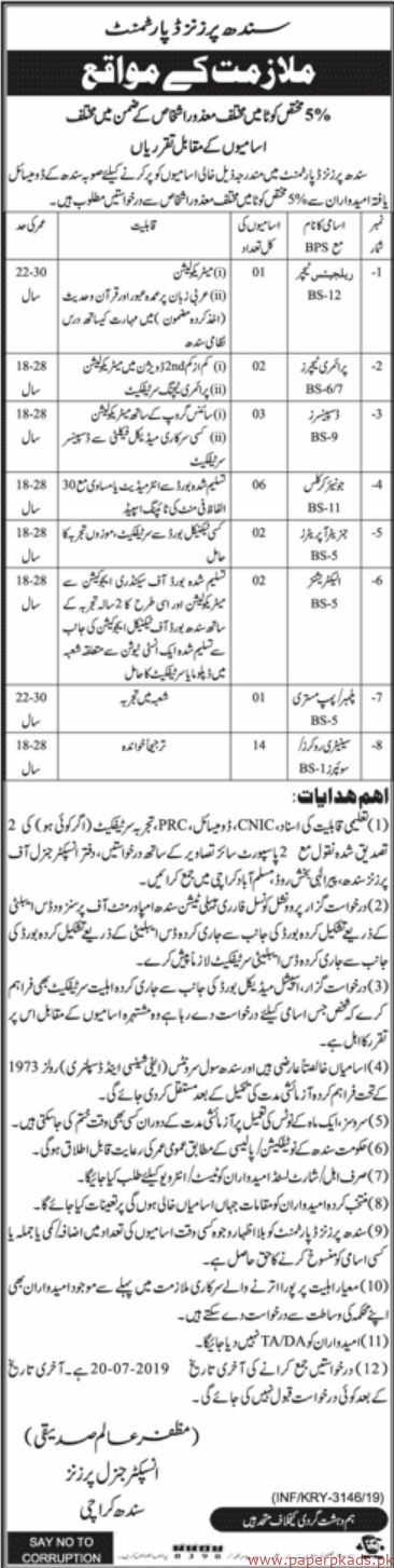 Sindh Prisoners Department Jobs 2019 Latest