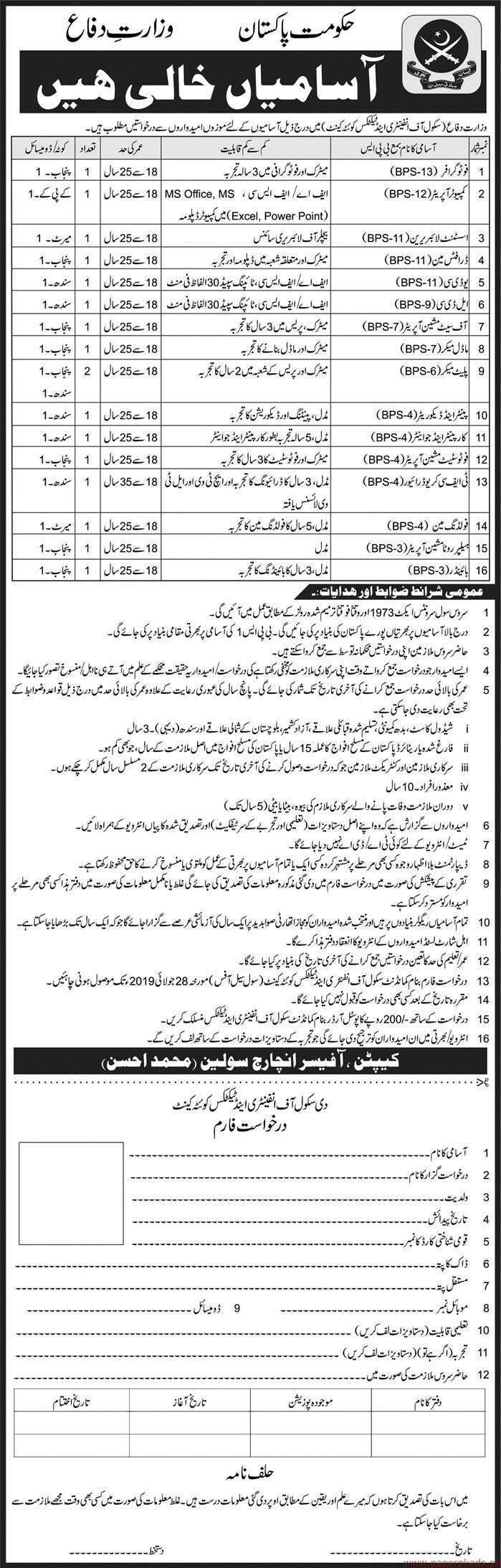 Government of Pakistan Ministry of Defence Jobs 2019 Latest