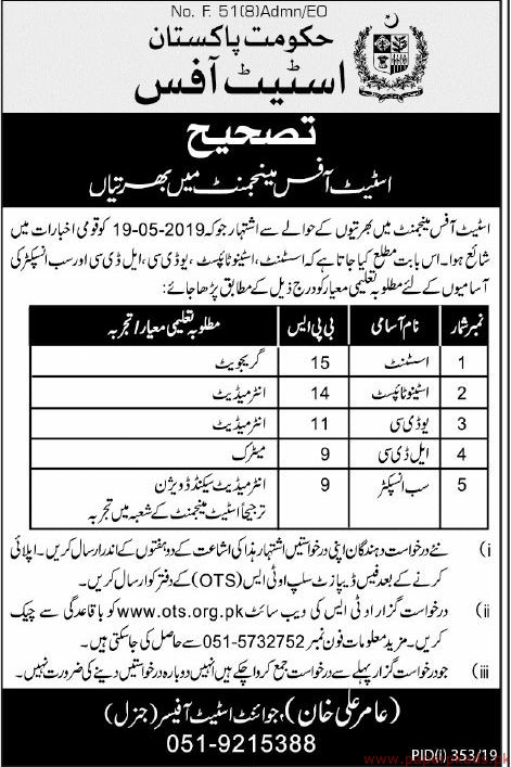 Government of Pakistan State Office jobs 2019 Latest