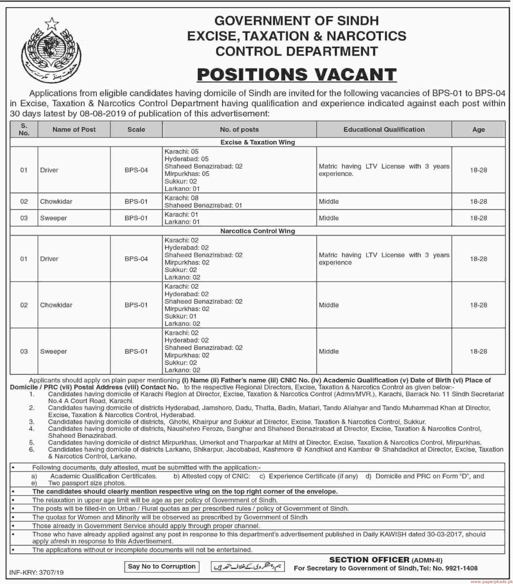 Government of Sindh Excise Taxation & Narcotics Control Department Jobs 2019 Latest