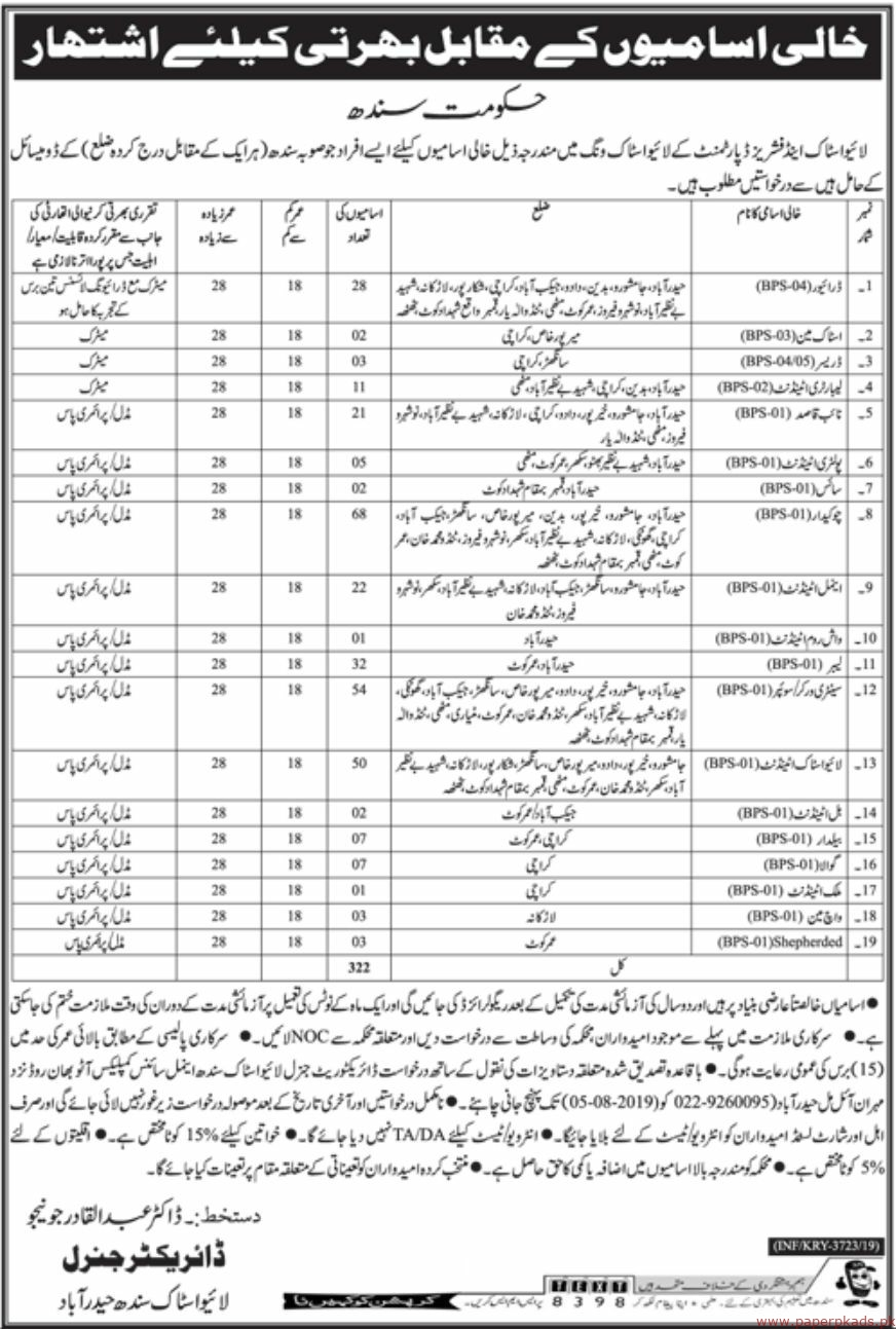 Livestock & Fisheries Department Jobs 2019 Latest