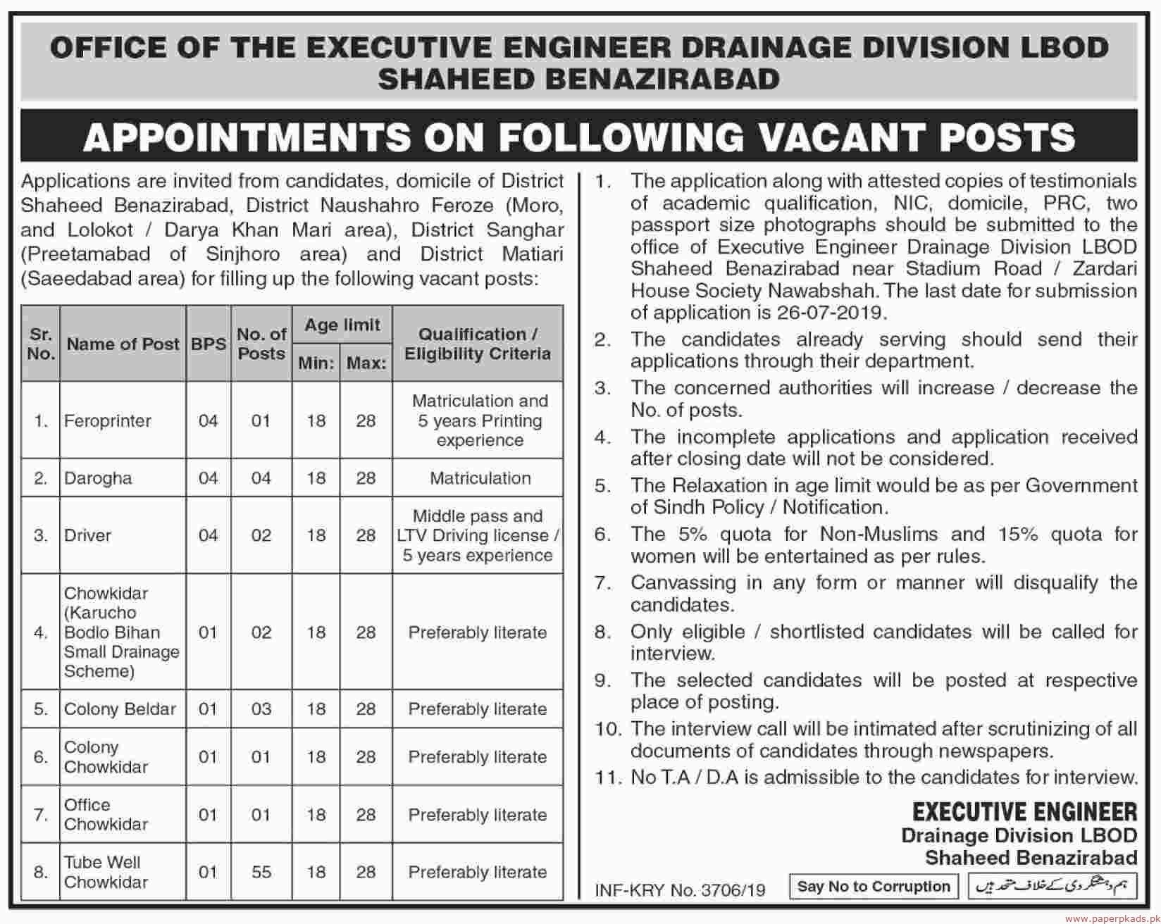 Office of the Executive Engineer Drainage Division LBOD Jobs 2019 Latest