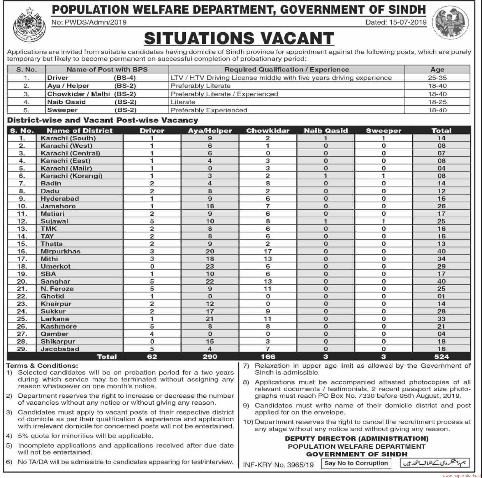Population Welfare Department Government of Sindh Jobs 2019 Latest