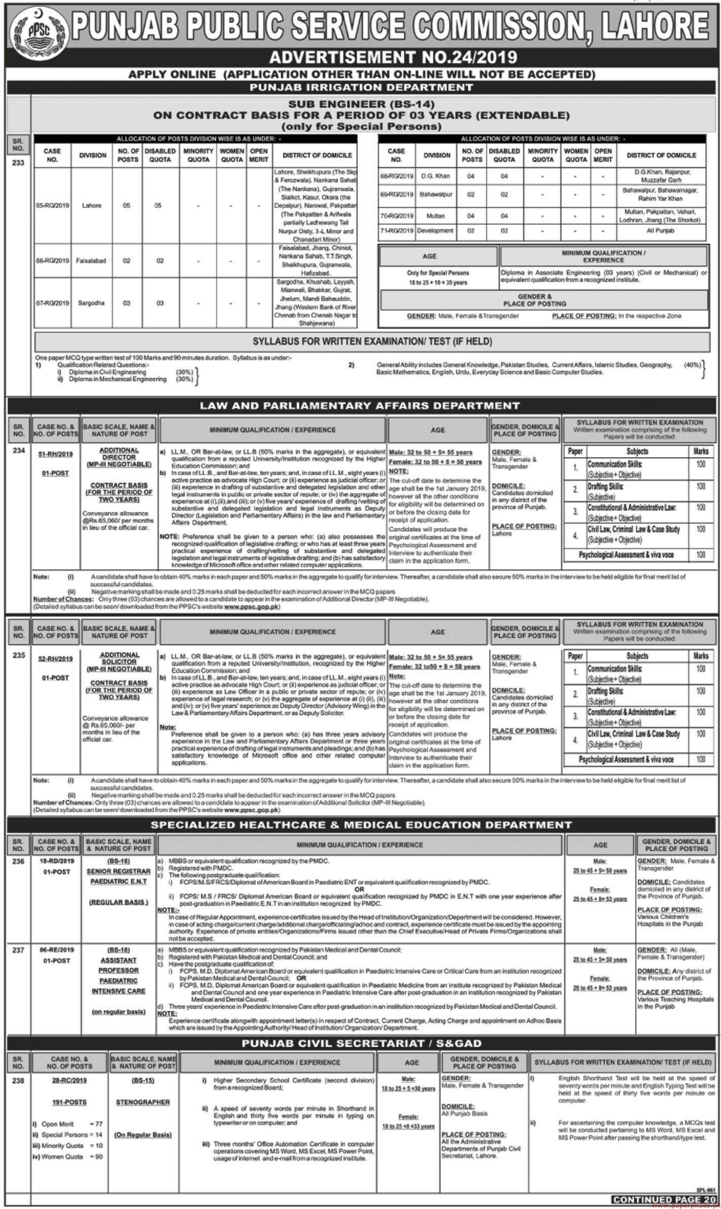 Punjab Public Service Commission (PPSC) Advertisement No 24-2019 Latest Page-1