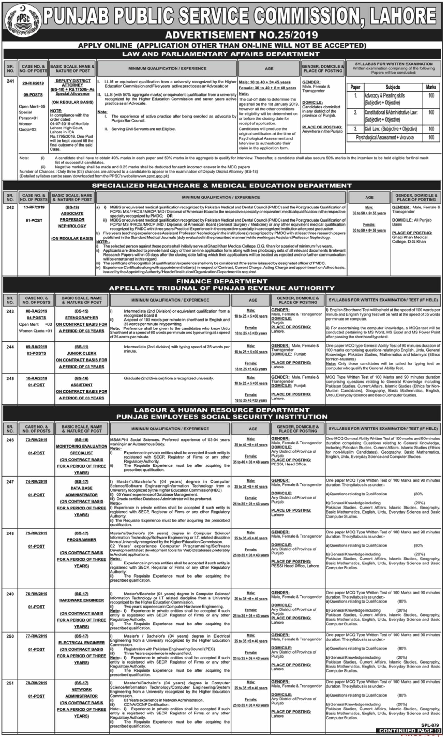 Punjab Public Service Commission (PPSC) Jobs 2019 Latest-1