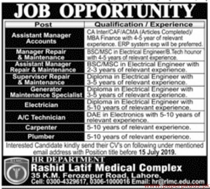 Rashid Latif Medical Complex Jobs 2019 Latest